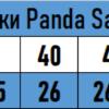 Номерация обувки Panda Safety